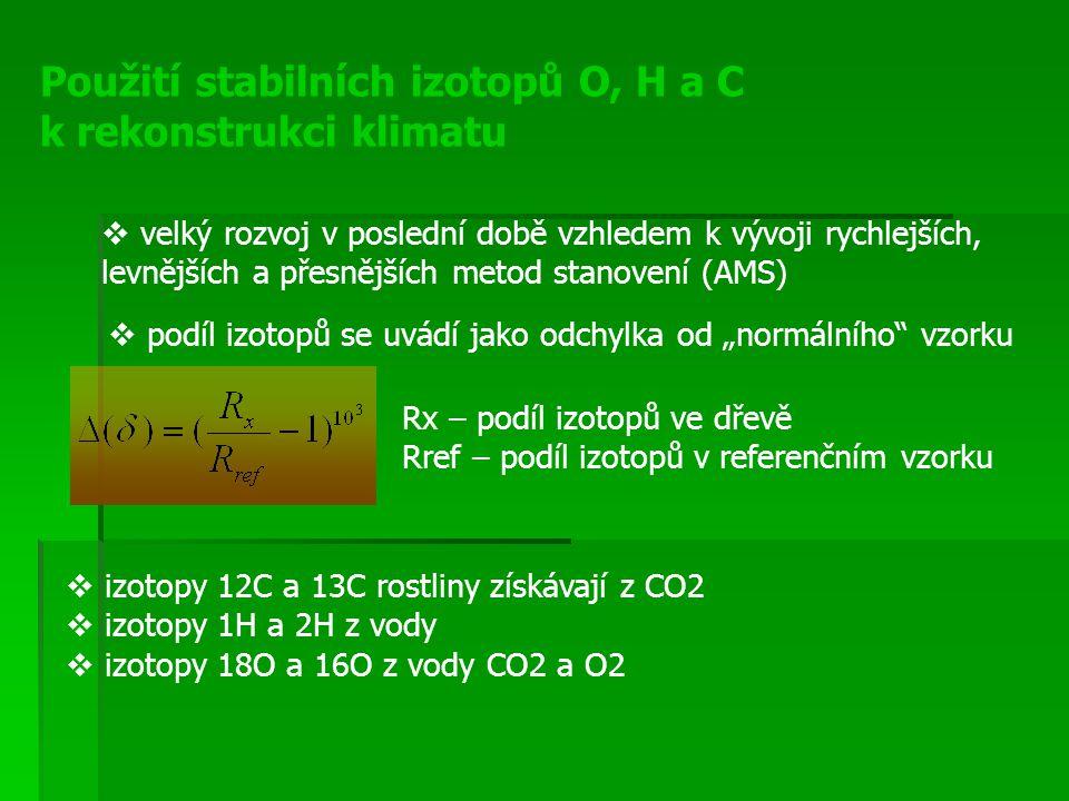 Použití stabilních izotopů O, H a C k rekonstrukci klimatu