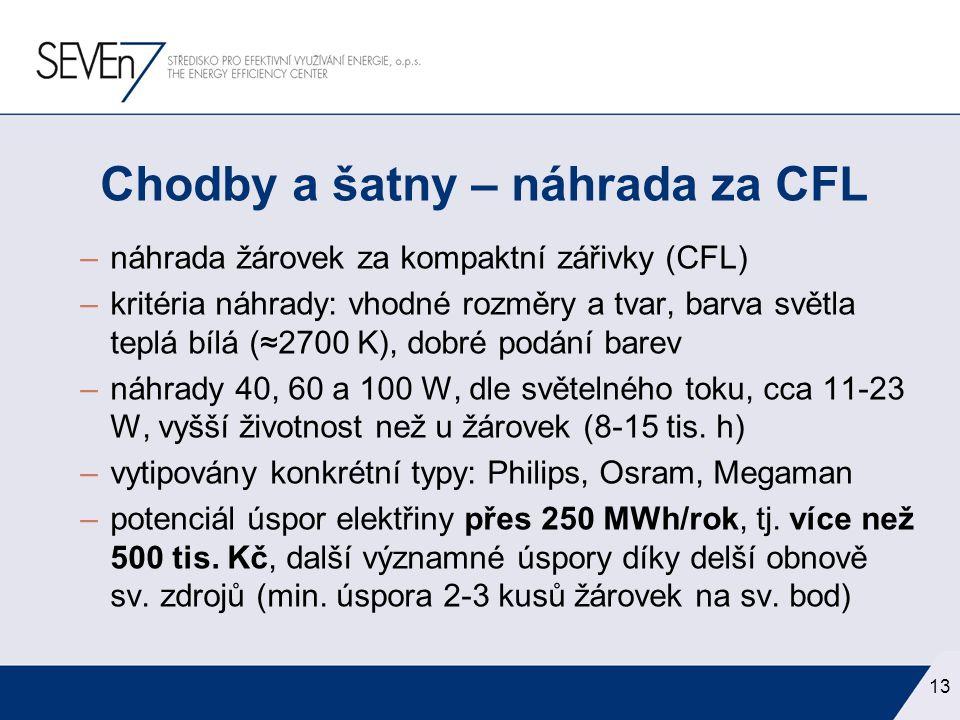 Chodby a šatny – náhrada za CFL