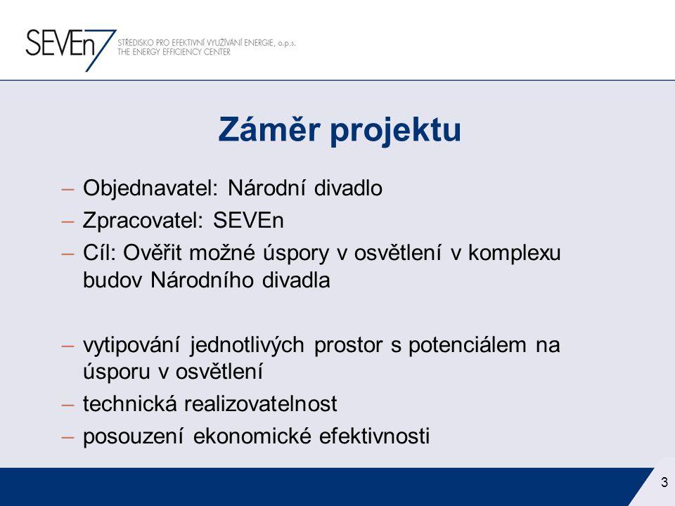 Záměr projektu Objednavatel: Národní divadlo Zpracovatel: SEVEn