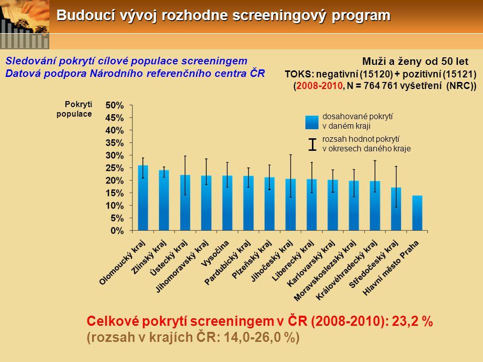 Budoucí vývoj rozhodne screeningový program