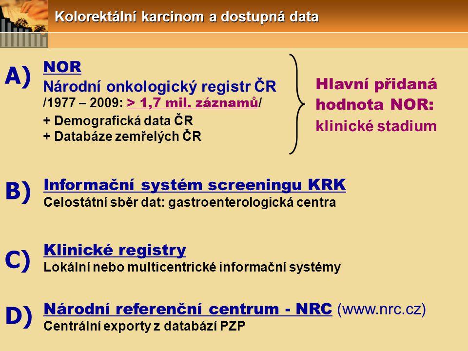 Kolorektální karcinom a dostupná data