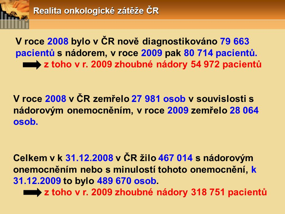 z toho v r. 2009 zhoubné nádory 54 972 pacientů