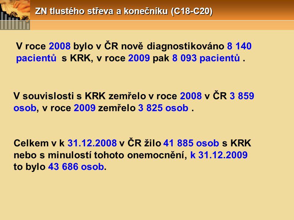 ZN tlustého střeva a konečníku (C18-C20)