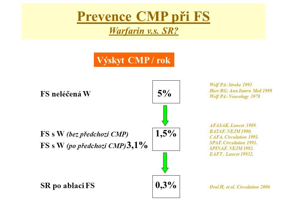 Prevence CMP při FS Warfarin v.s. SR Výskyt CMP / rok