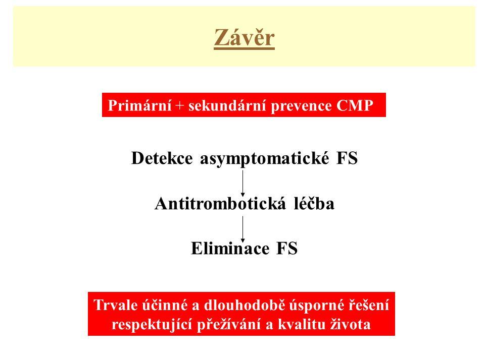 Závěr Detekce asymptomatické FS Antitrombotická léčba Eliminace FS