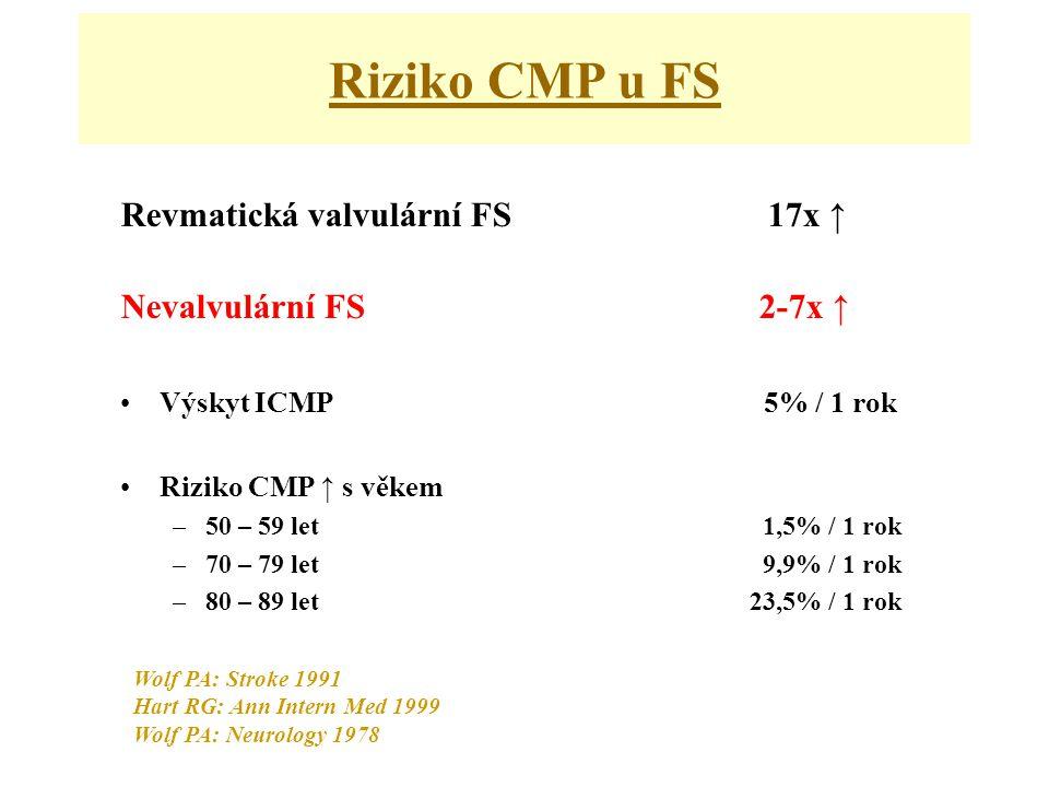Riziko CMP u FS Revmatická valvulární FS 17x ↑ Nevalvulární FS 2-7x ↑