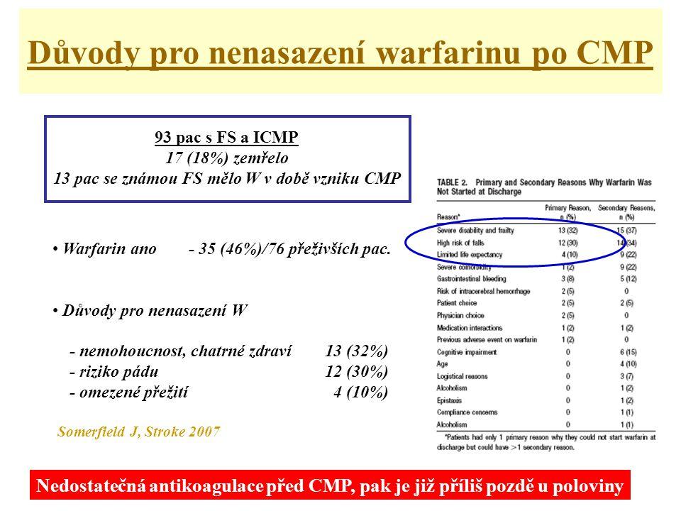Důvody pro nenasazení warfarinu po CMP