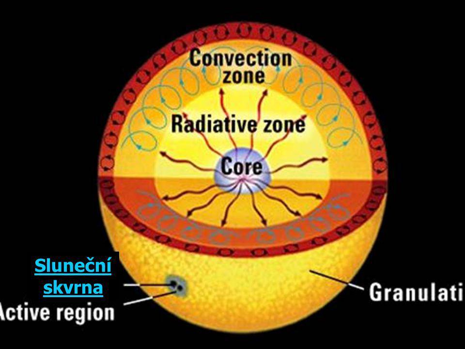 Slunce Hvězda, největší těleso soustavy – vše ostatní tvoří asi 1% hmotnosti Slunce. Složení: především vodík a helium.