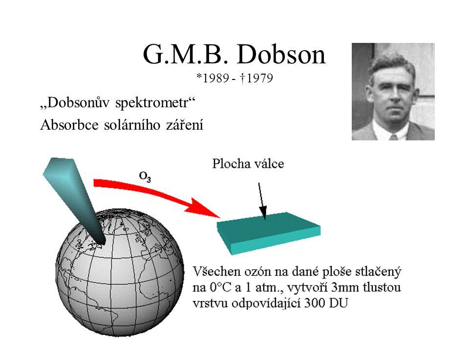 """G.M.B. Dobson *1989 - †1979 """"Dobsonův spektrometr"""