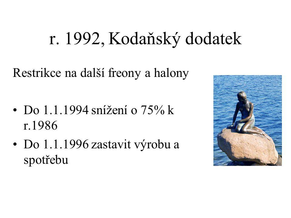 r. 1992, Kodaňský dodatek Restrikce na další freony a halony