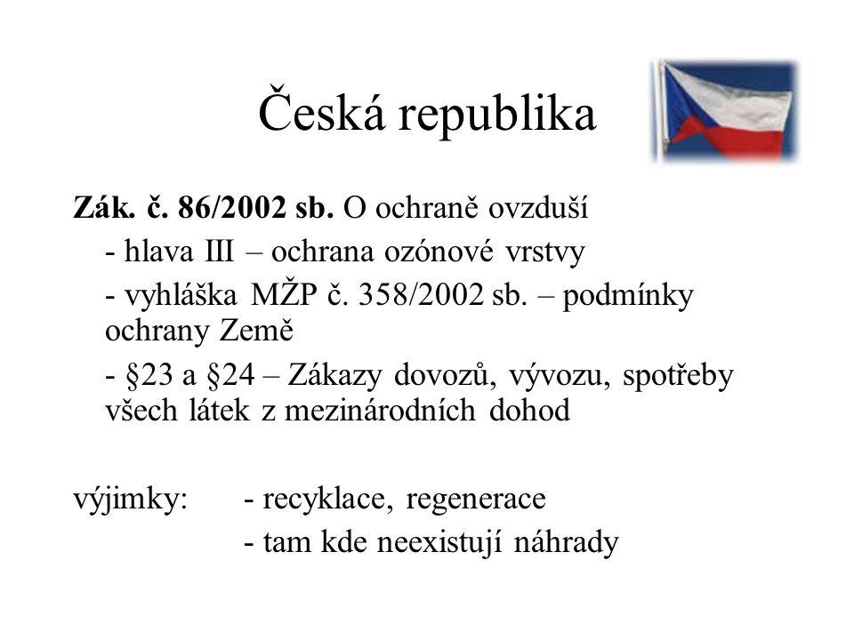 Česká republika Zák. č. 86/2002 sb. O ochraně ovzduší