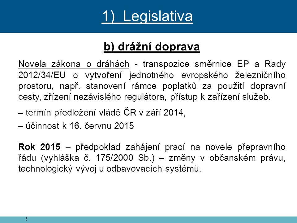 1) Legislativa b) drážní doprava