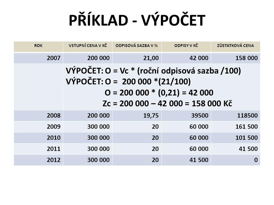 PŘÍKLAD - VÝPOČET VÝPOČET: O = Vc * (roční odpisová sazba /100)