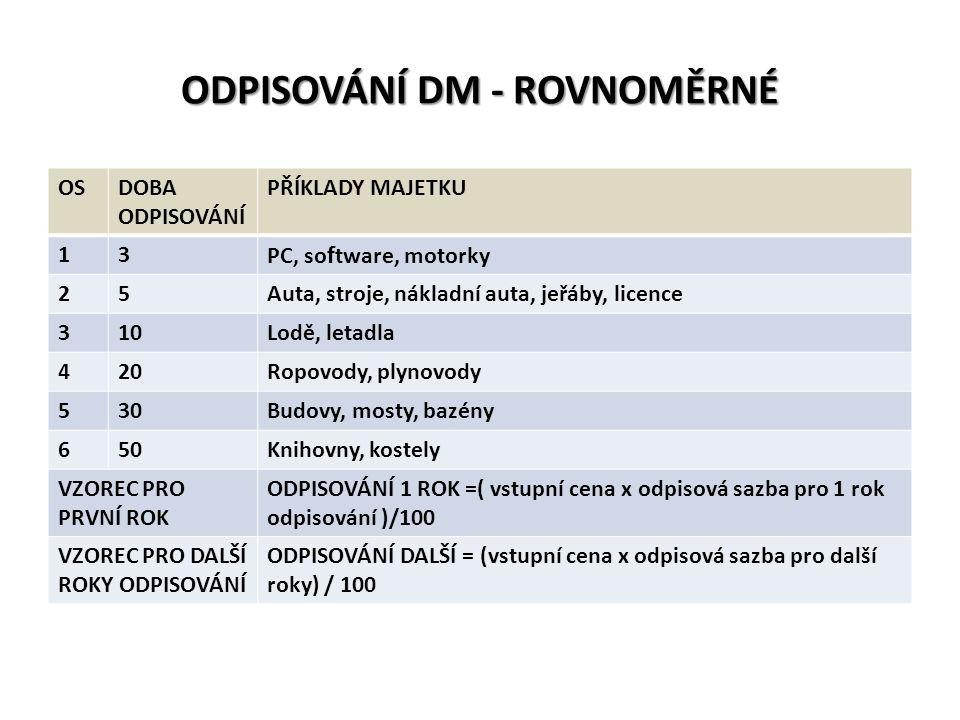 ODPISOVÁNÍ DM - ROVNOMĚRNÉ