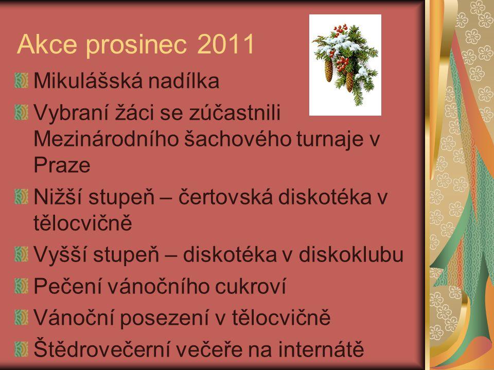 Akce prosinec 2011 Mikulášská nadílka