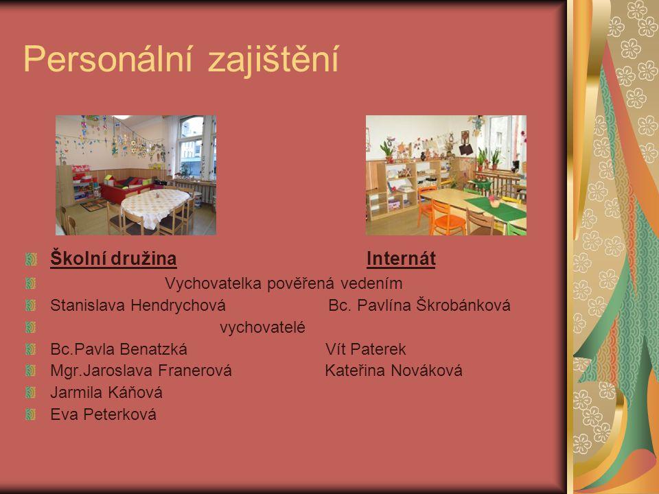 Personální zajištění Školní družina Internát