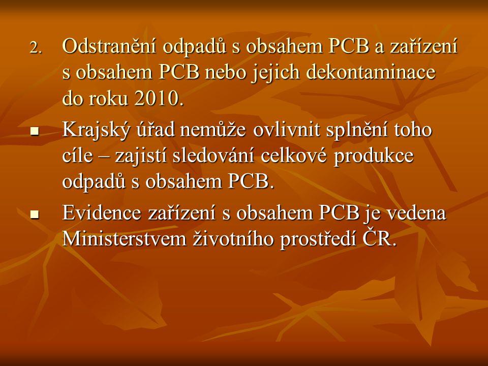 Odstranění odpadů s obsahem PCB a zařízení s obsahem PCB nebo jejich dekontaminace do roku 2010.
