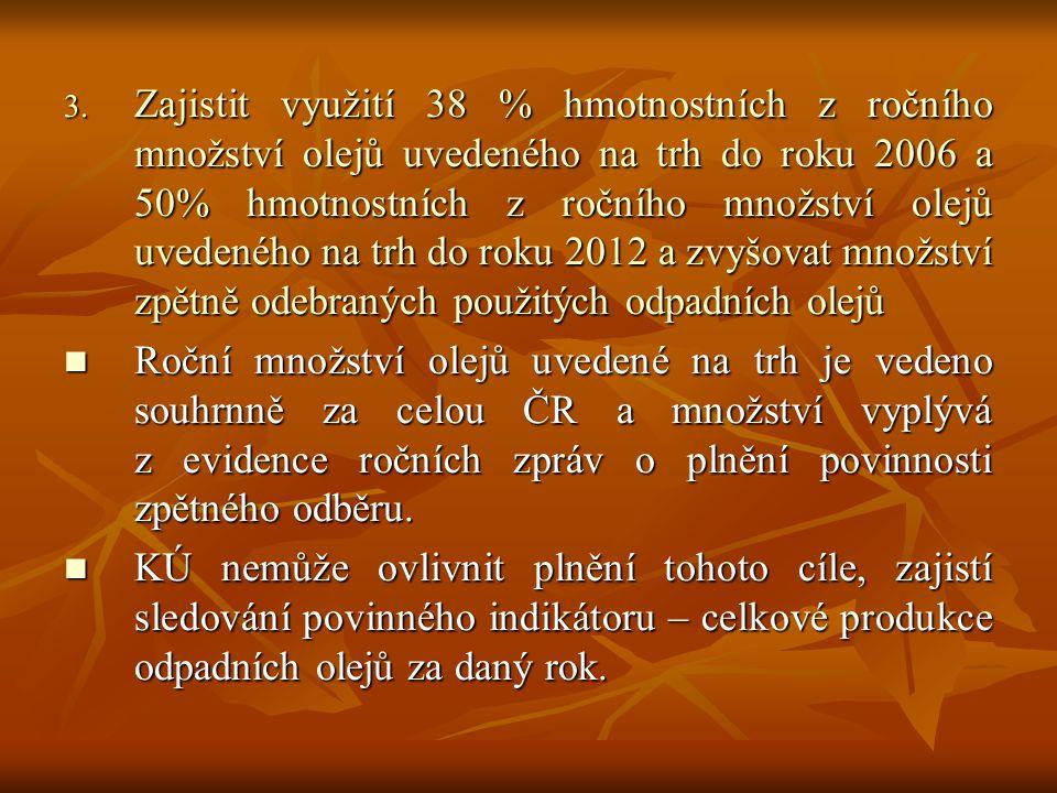 Zajistit využití 38 % hmotnostních z ročního množství olejů uvedeného na trh do roku 2006 a 50% hmotnostních z ročního množství olejů uvedeného na trh do roku 2012 a zvyšovat množství zpětně odebraných použitých odpadních olejů