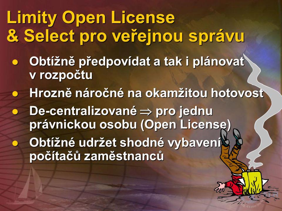 Limity Open License & Select pro veřejnou správu