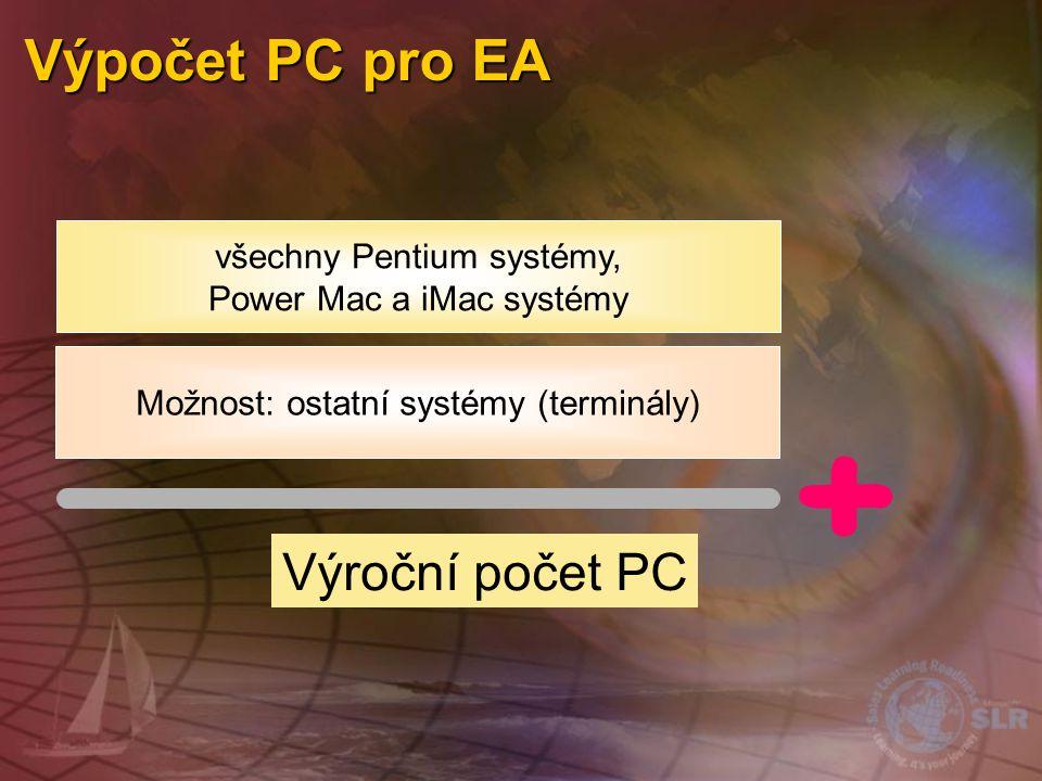 + Výpočet PC pro EA Výroční počet PC
