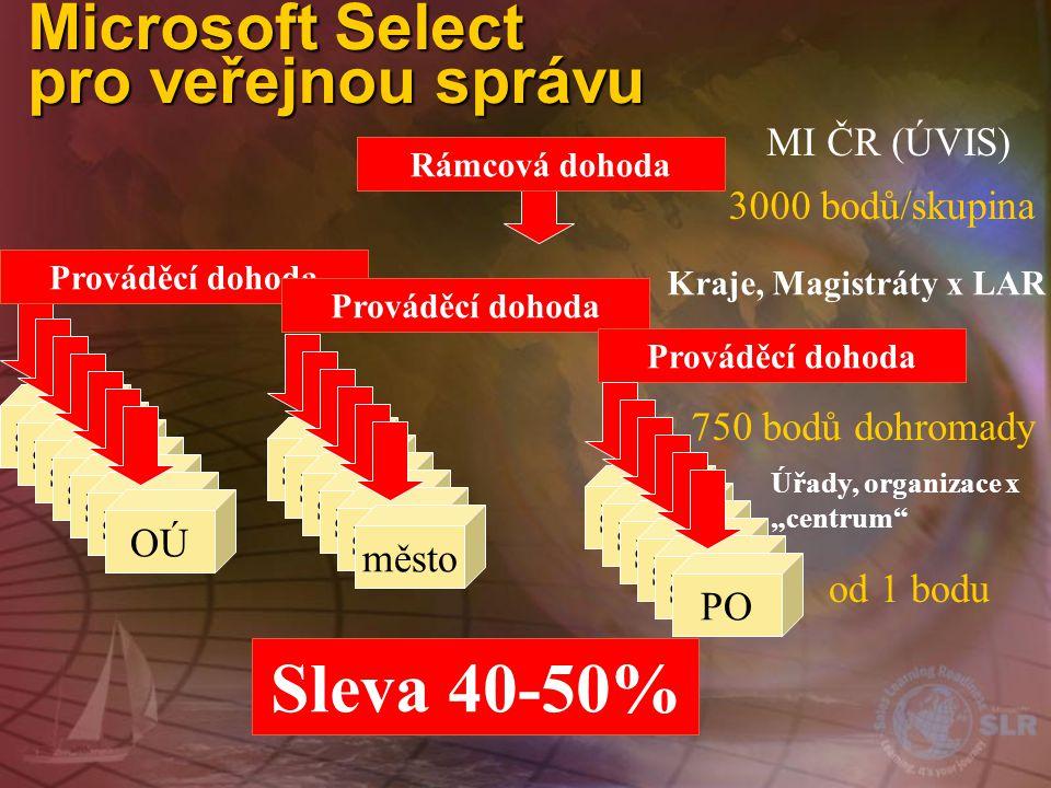 Microsoft Select pro veřejnou správu