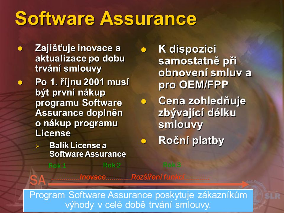 Software Assurance Zajišťuje inovace a aktualizace po dobu trvání smlouvy.