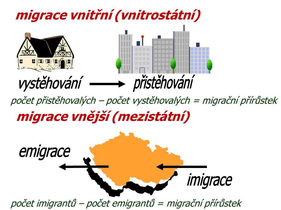 migrace vnitřní (vnitrostátní)