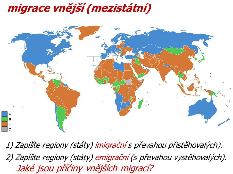 migrace vnější (mezistátní)
