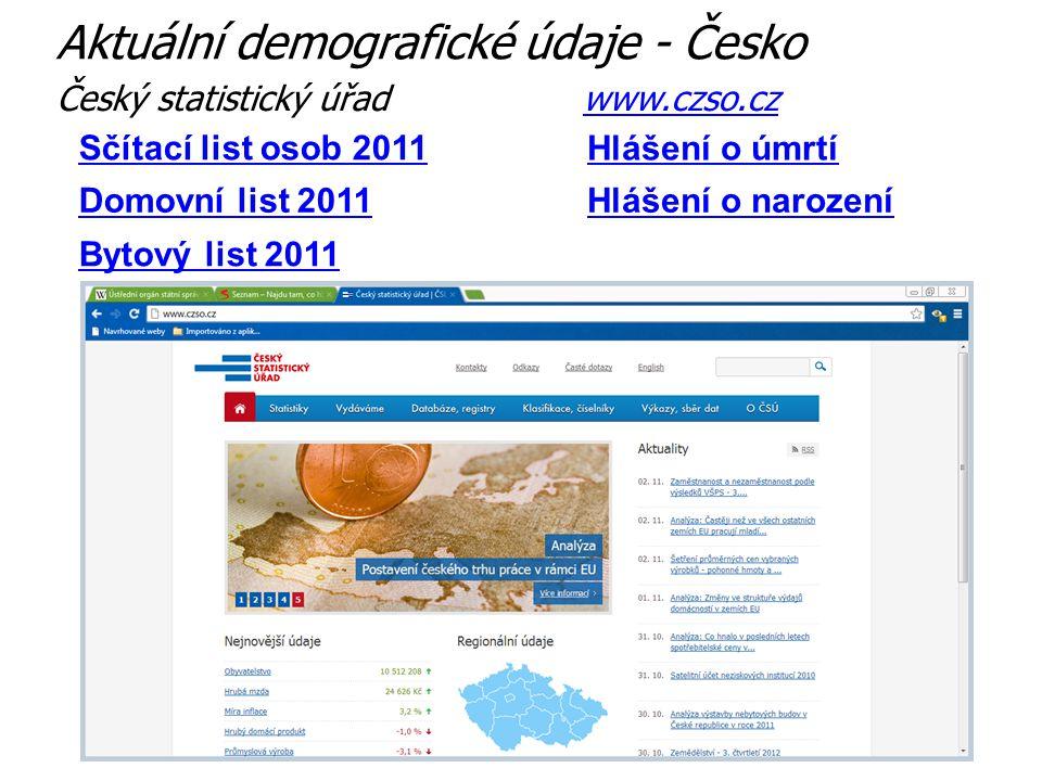 Aktuální demografické údaje - Česko