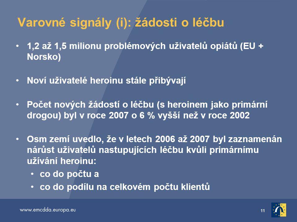 Varovné signály (i): žádosti o léčbu