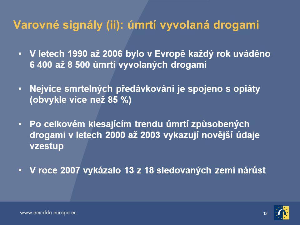 Varovné signály (ii): úmrtí vyvolaná drogami