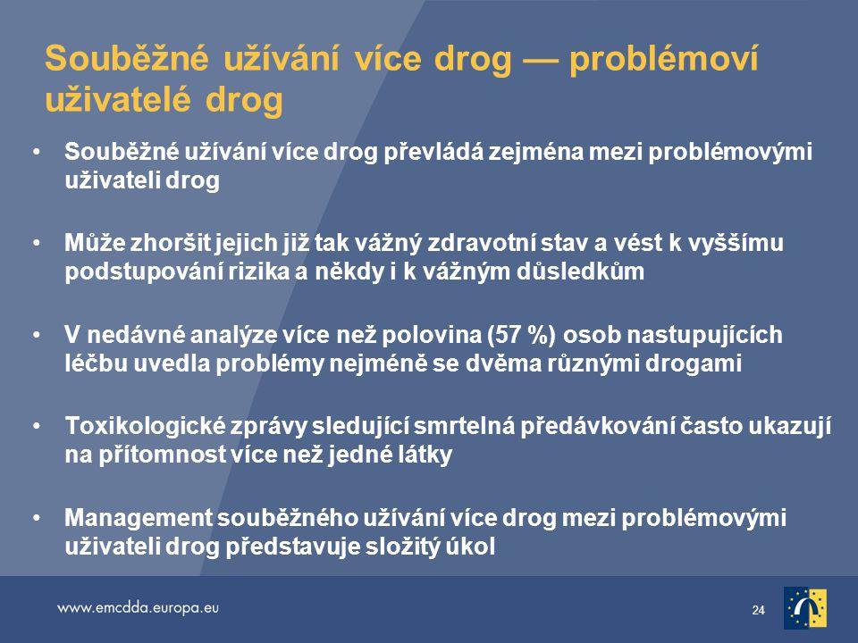 Souběžné užívání více drog — problémoví uživatelé drog