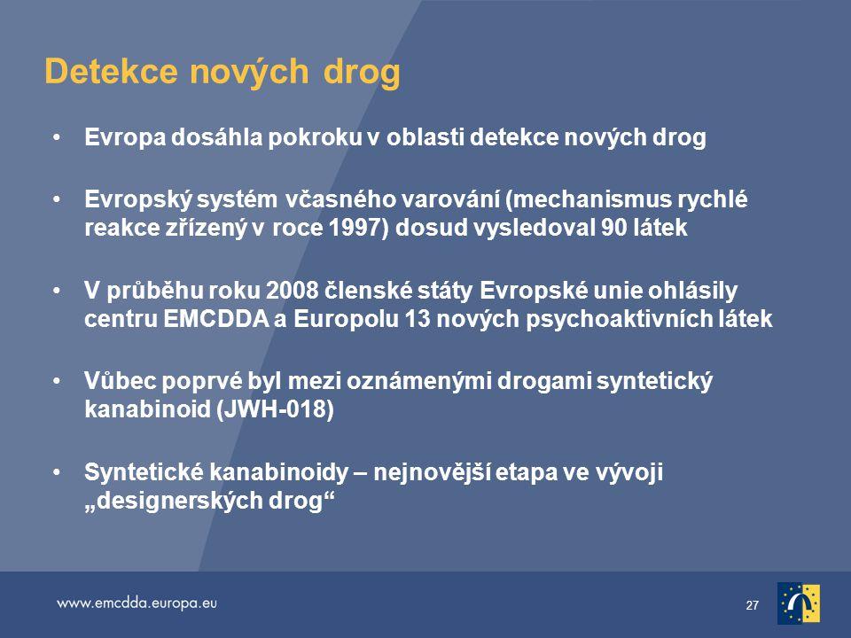 Detekce nových drog Evropa dosáhla pokroku v oblasti detekce nových drog.