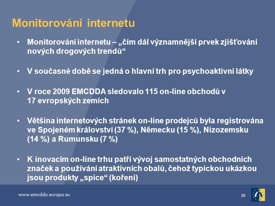 Monitorování internetu