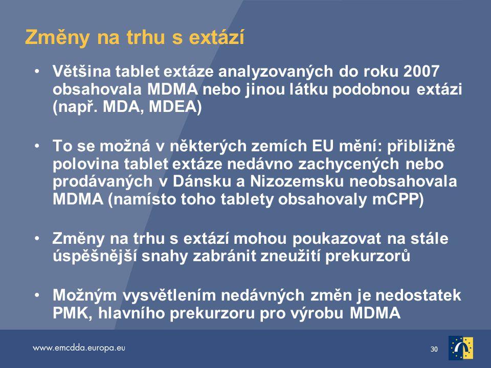 Změny na trhu s extází Většina tablet extáze analyzovaných do roku 2007 obsahovala MDMA nebo jinou látku podobnou extázi (např. MDA, MDEA)