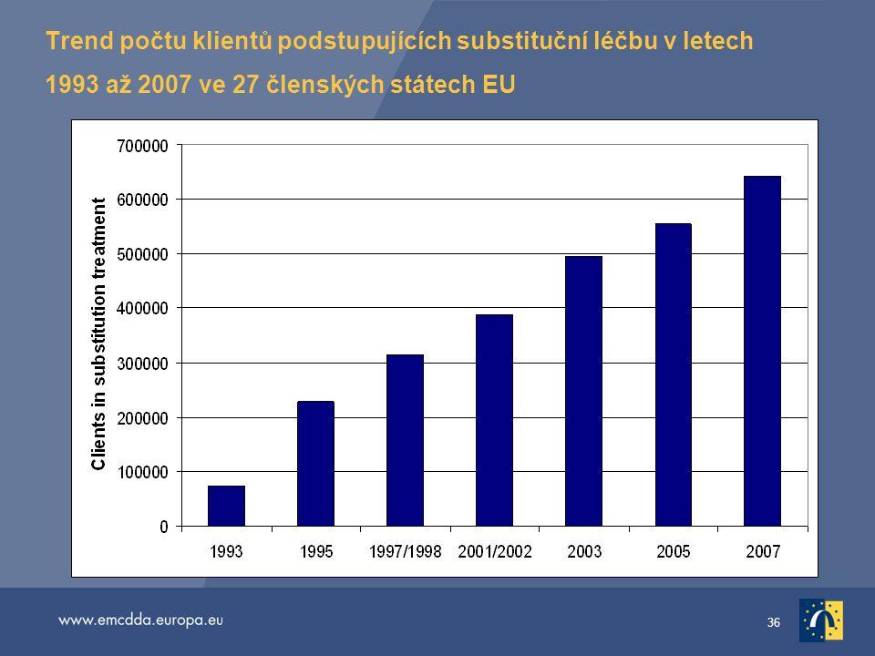 Trend počtu klientů podstupujících substituční léčbu v letech 1993 až 2007 ve 27 členských státech EU