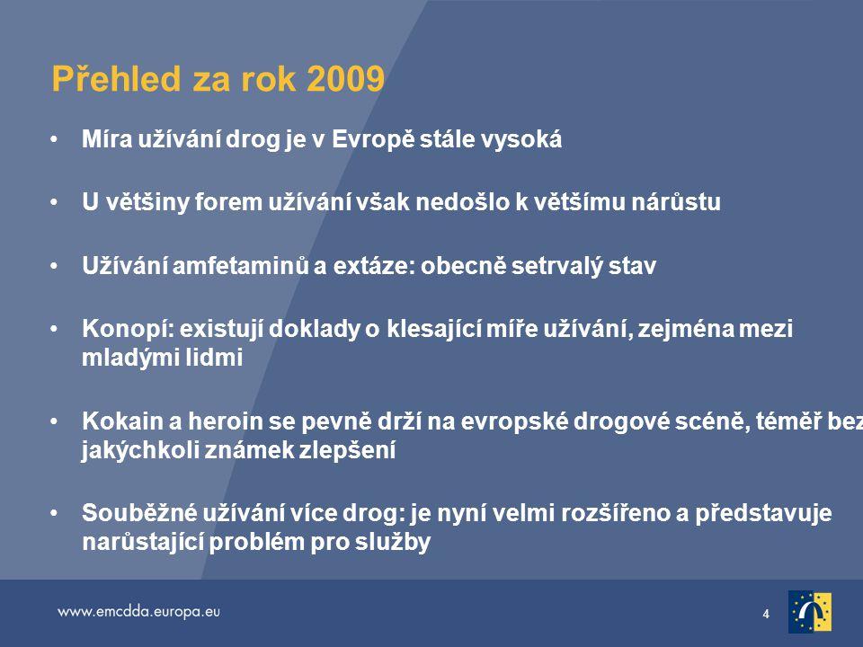 Přehled za rok 2009 Míra užívání drog je v Evropě stále vysoká