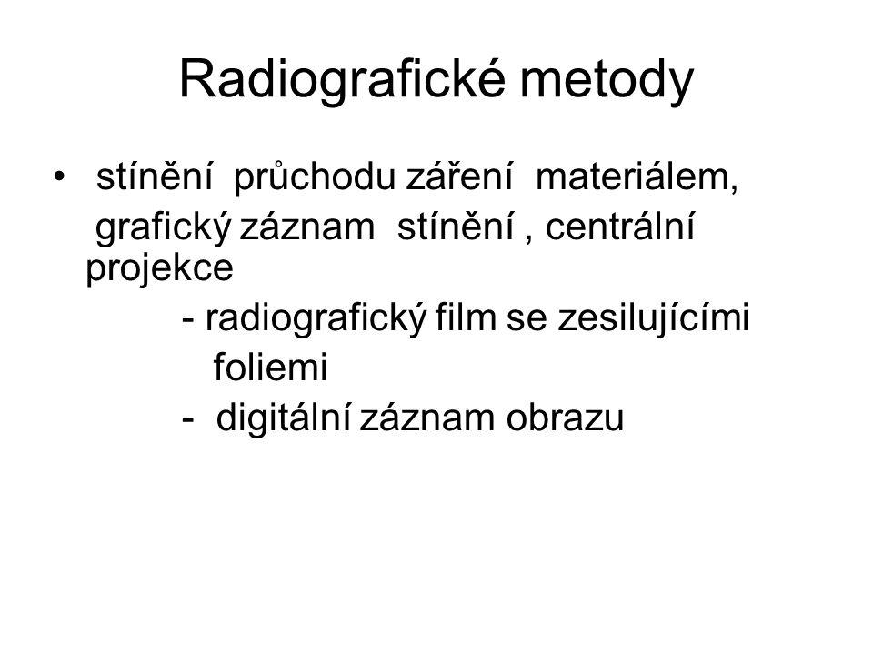 Radiografické metody stínění průchodu záření materiálem,