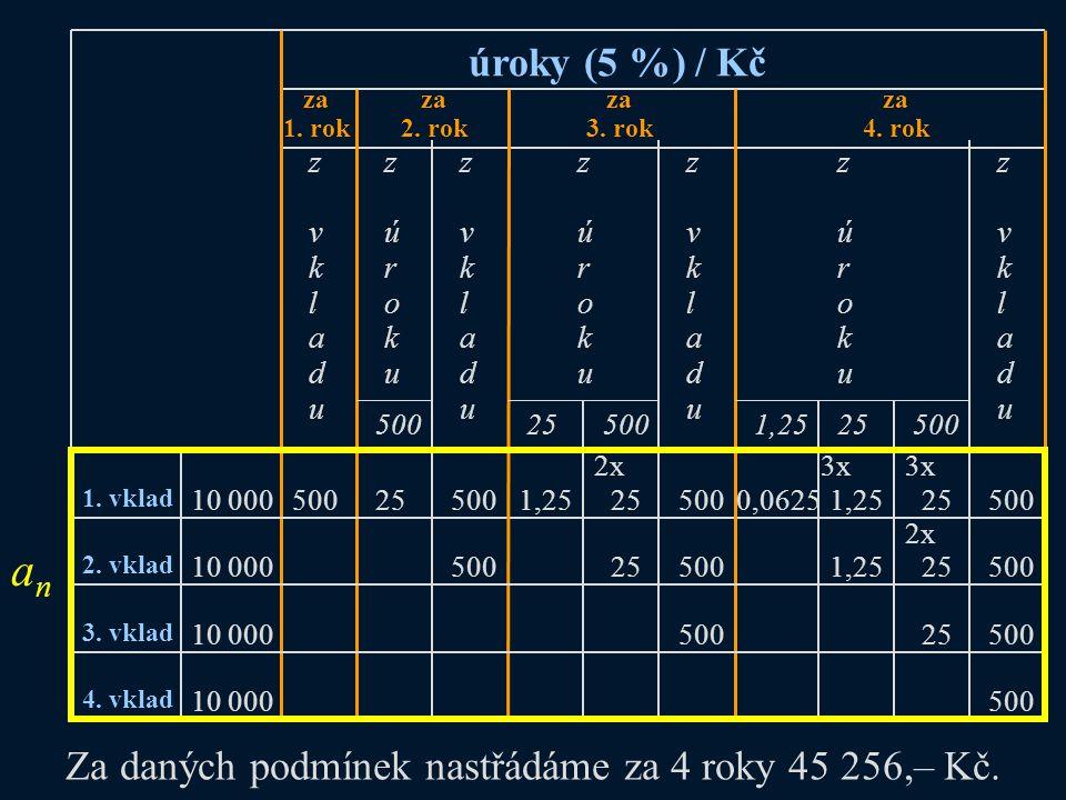 úroky (5 %) / Kč za. 1. rok. za. 2. rok. za. 3. rok. za. 4. rok. z. vkladu. z. úroku. z.