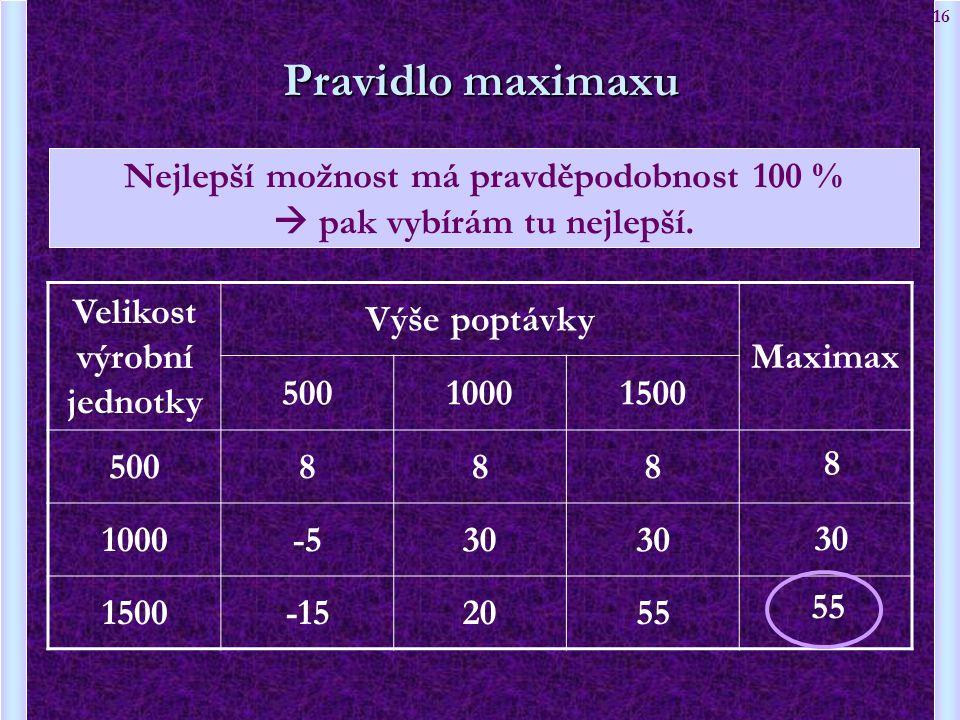 Pravidlo maximaxu Nejlepší možnost má pravděpodobnost 100 %  pak vybírám tu nejlepší. Velikost výrobní jednotky.