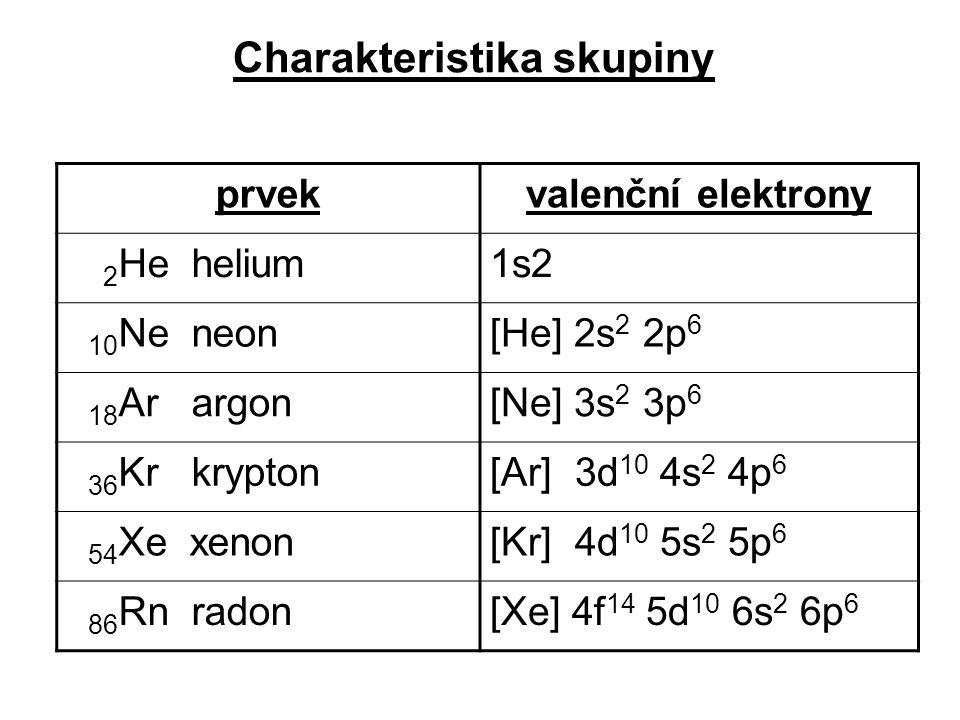 Charakteristika skupiny