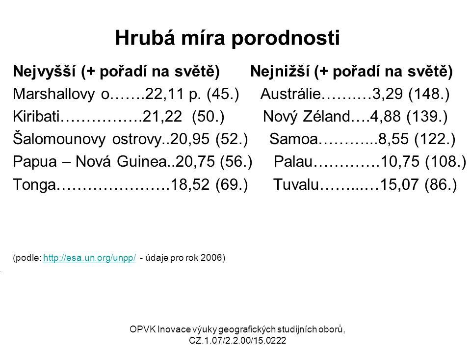 Hrubá míra porodnosti Nejvyšší (+ pořadí na světě) Nejnižší (+ pořadí na světě) Marshallovy o…….22,11 p. (45.) Austrálie…….…3,29 (148.)