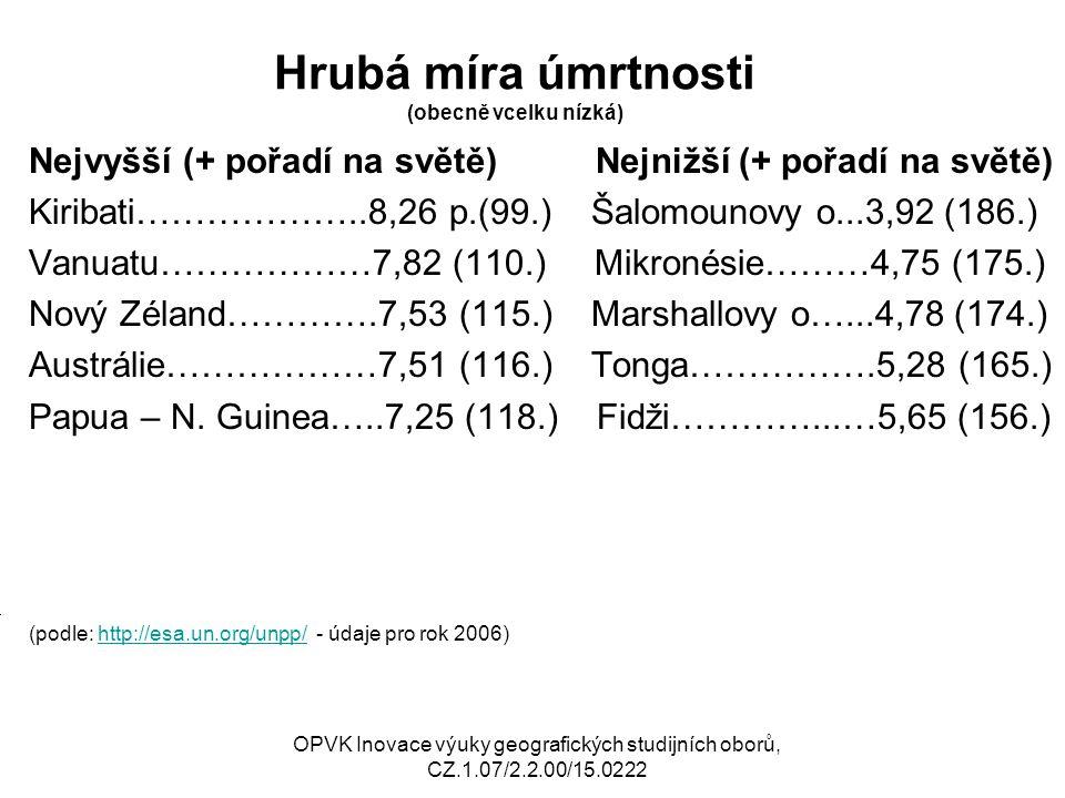 Hrubá míra úmrtnosti (obecně vcelku nízká)