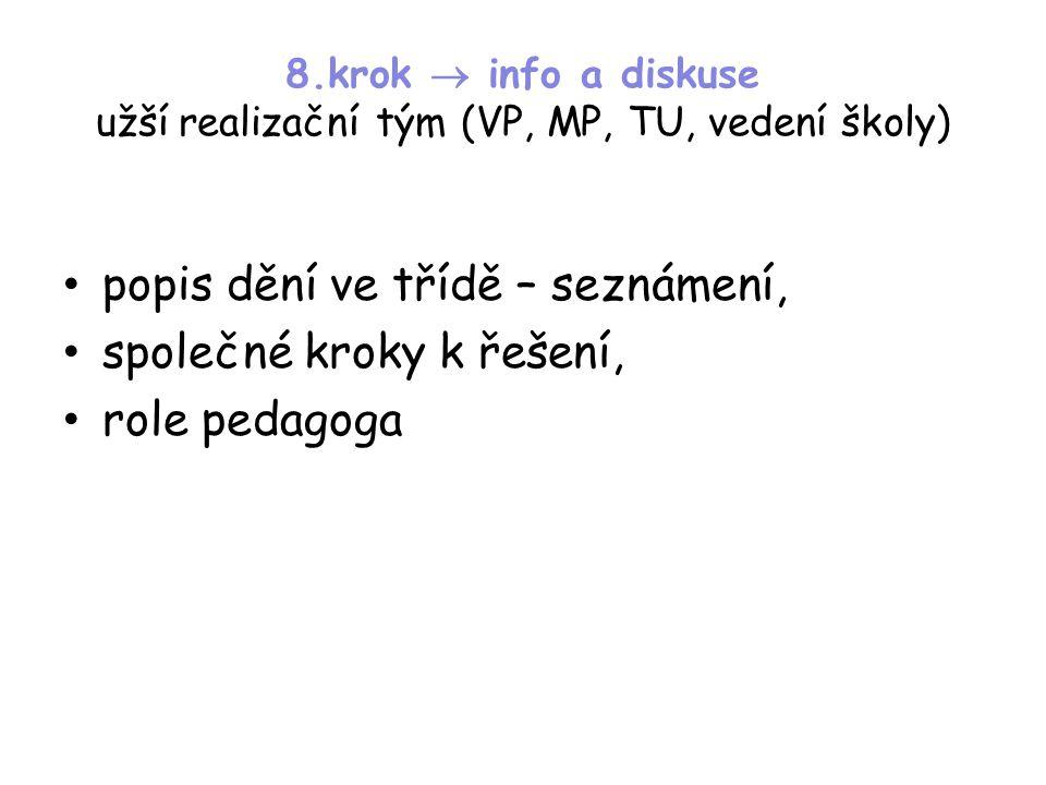 8.krok  info a diskuse užší realizační tým (VP, MP, TU, vedení školy)