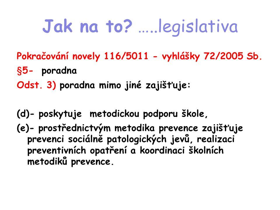 Jak na to …..legislativa