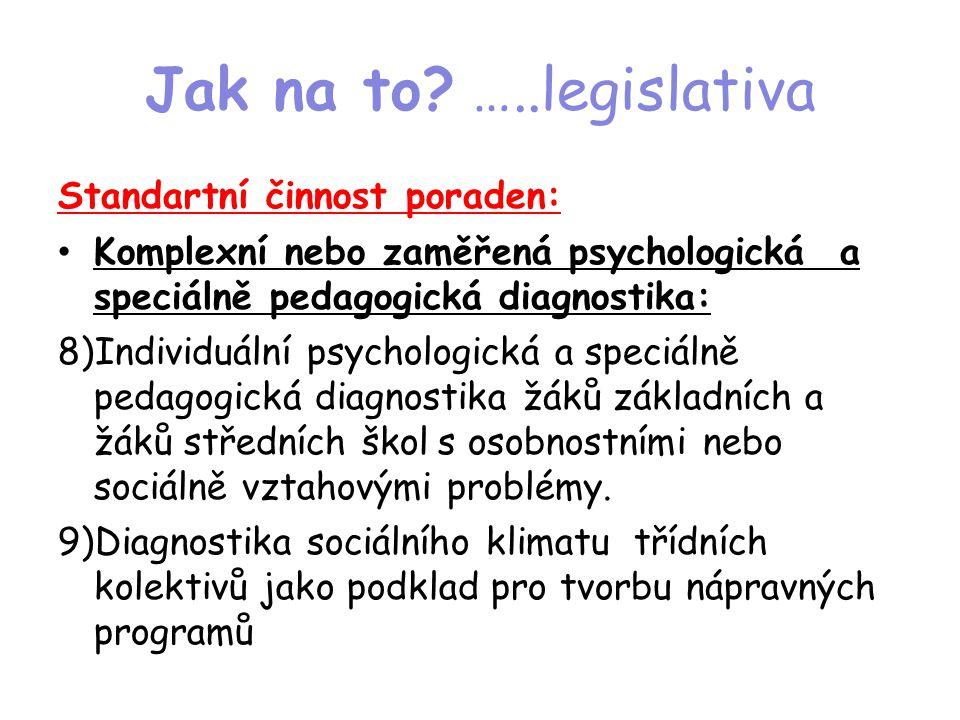 Jak na to …..legislativa Standartní činnost poraden: