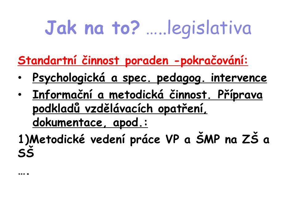 Jak na to …..legislativa Standartní činnost poraden -pokračování: