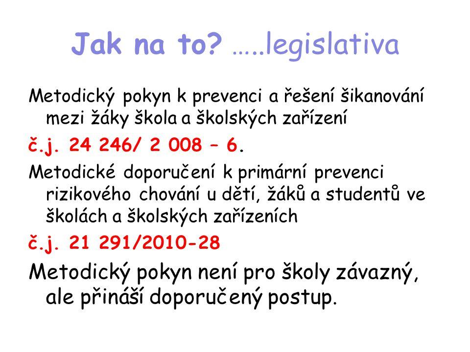 Jak na to …..legislativa Metodický pokyn k prevenci a řešení šikanování mezi žáky škola a školských zařízení.