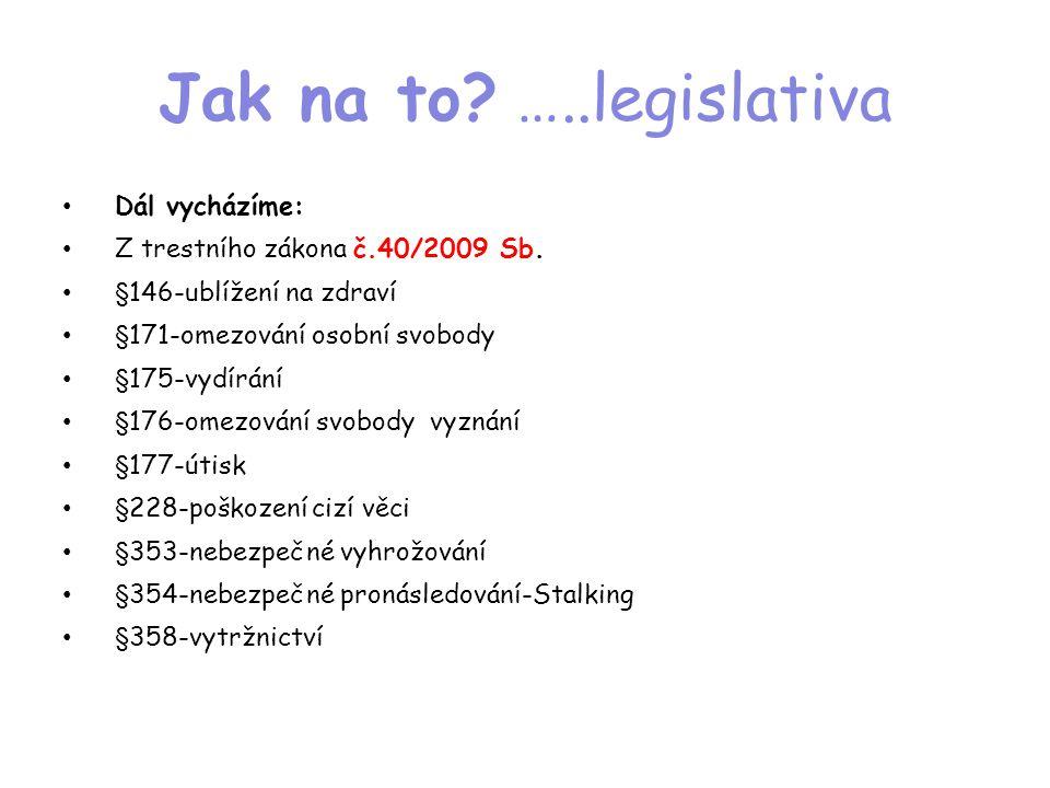 Jak na to …..legislativa Dál vycházíme: