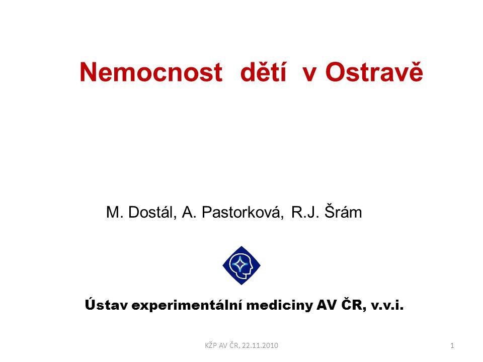 Nemocnost dětí v Ostravě